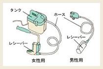 ② 自動排泄処理装置の交換可能部品